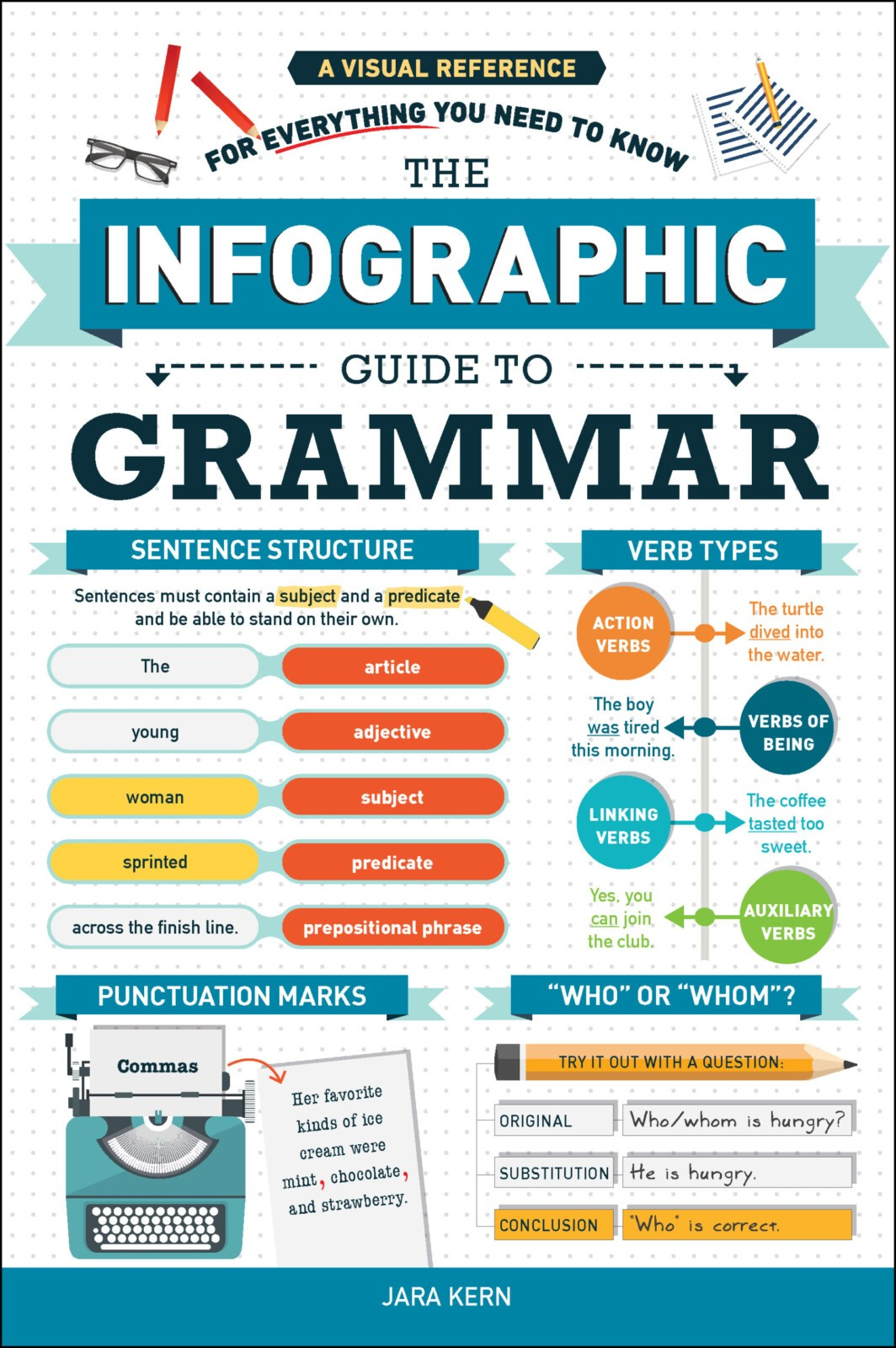 The Infographic Guide to Grammar cover